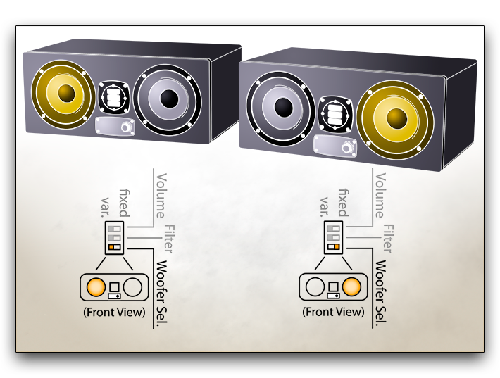 EVE Audio 3-Way Systems